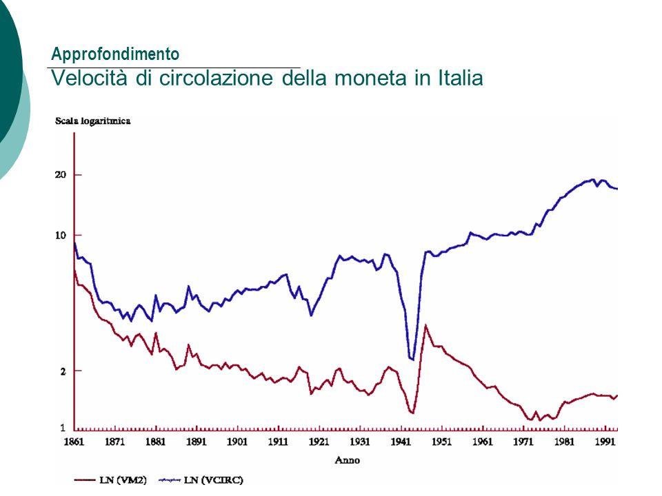 Approfondimento Velocità di circolazione della moneta in Italia