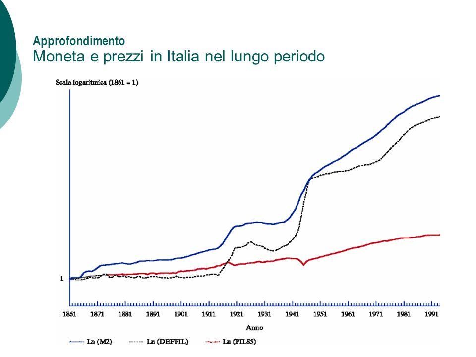 Approfondimento Moneta e prezzi in Italia nel lungo periodo