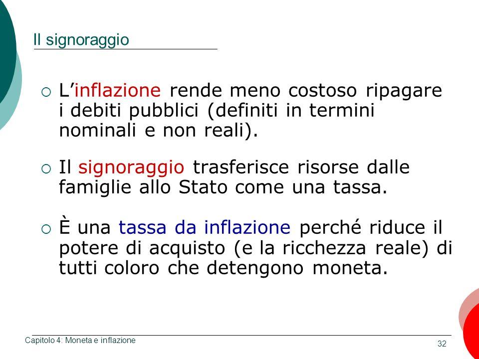 Il signoraggioL'inflazione rende meno costoso ripagare i debiti pubblici (definiti in termini nominali e non reali).