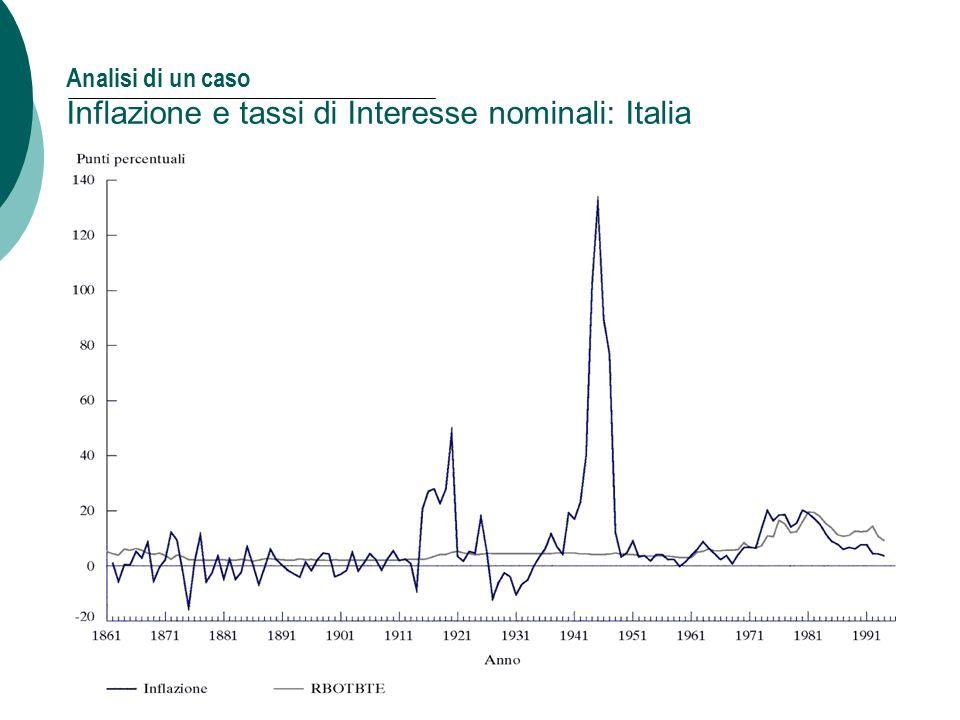 Analisi di un caso Inflazione e tassi di Interesse nominali: Italia