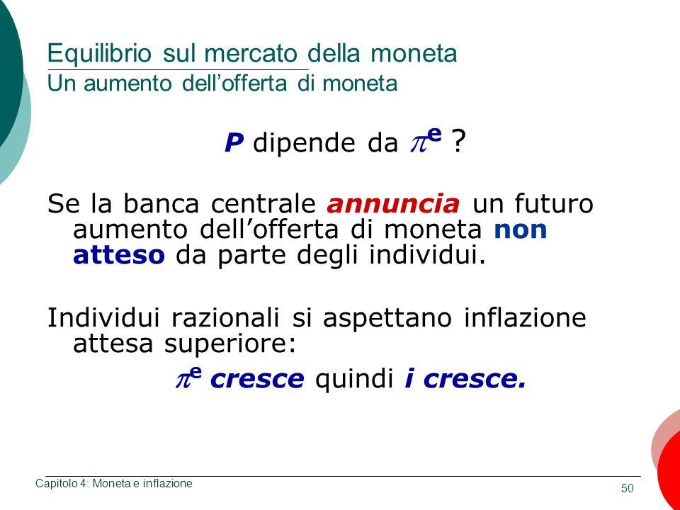 Equilibrio sul mercato della moneta Un aumento dell'offerta di moneta