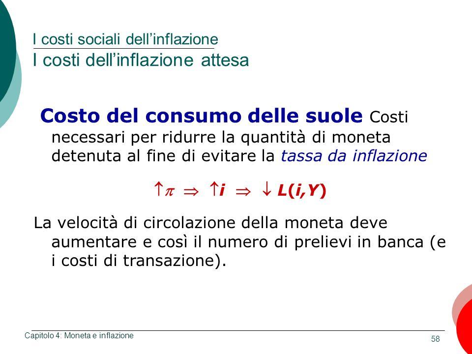 I costi sociali dell'inflazione I costi dell'inflazione attesa