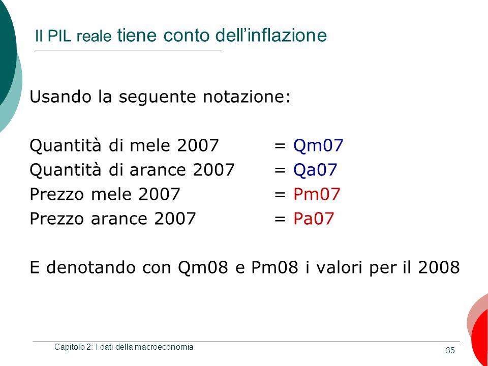 Il PIL reale tiene conto dell'inflazione