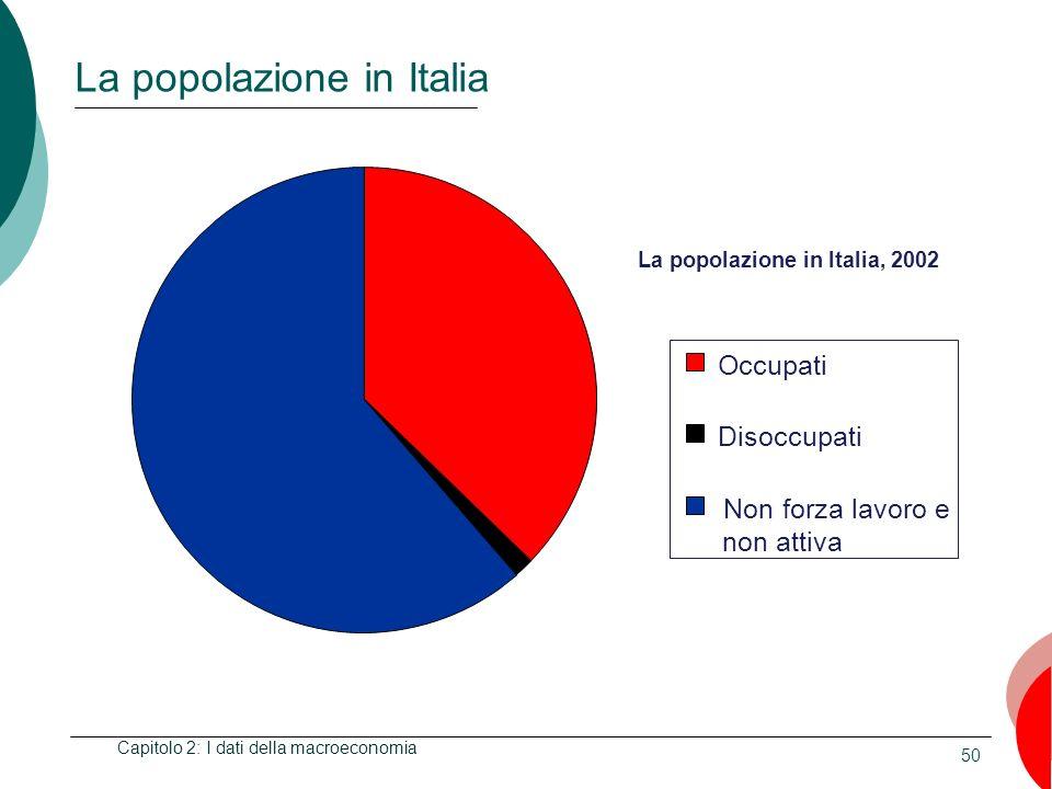 La popolazione in Italia
