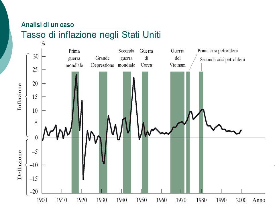 Analisi di un caso Tasso di inflazione negli Stati Uniti