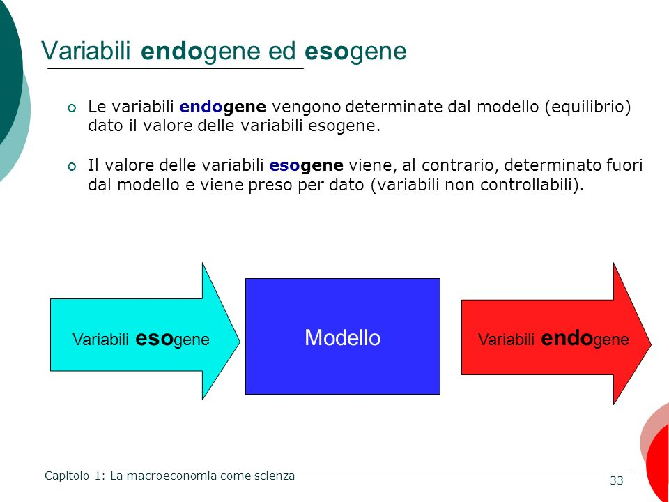 Variabili endogene ed esogene