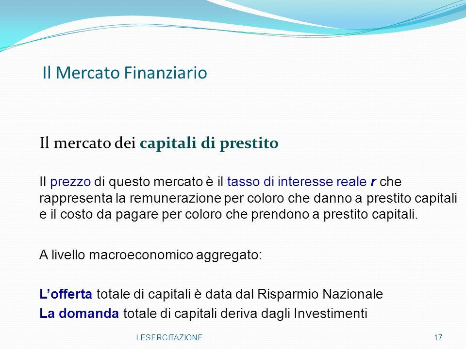 Il Mercato Finanziario