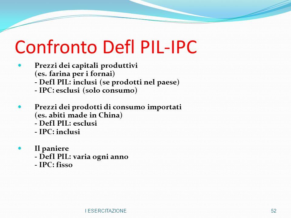 Confronto Defl PIL-IPC