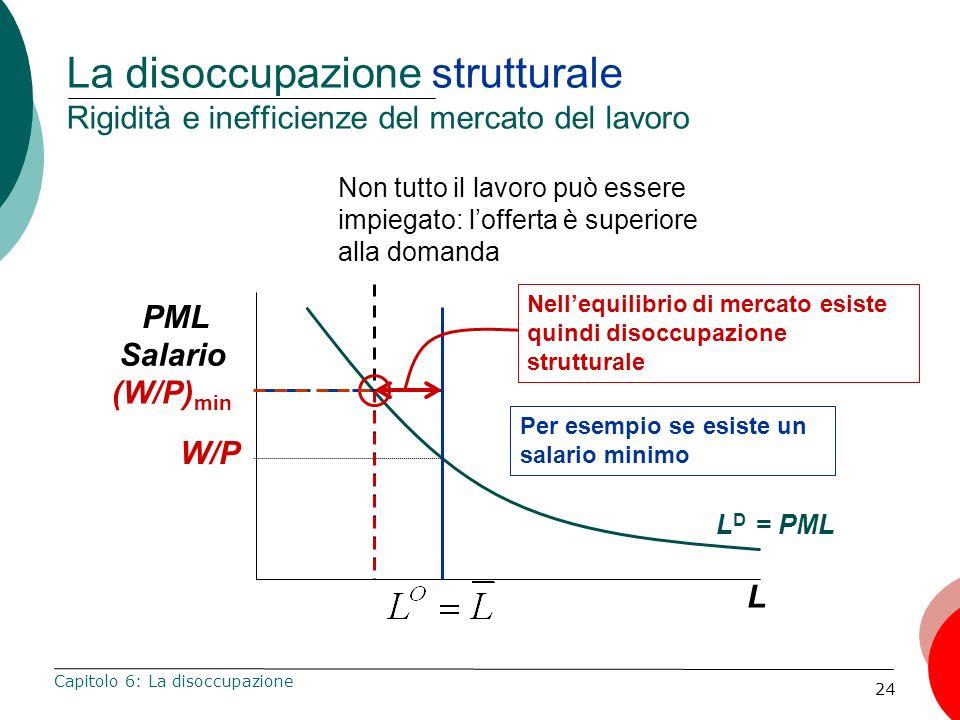 La disoccupazione strutturale Rigidità e inefficienze del mercato del lavoro