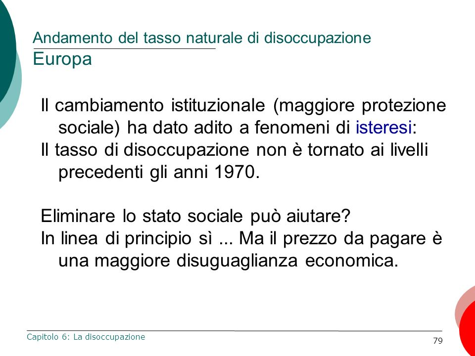 Andamento del tasso naturale di disoccupazione Europa