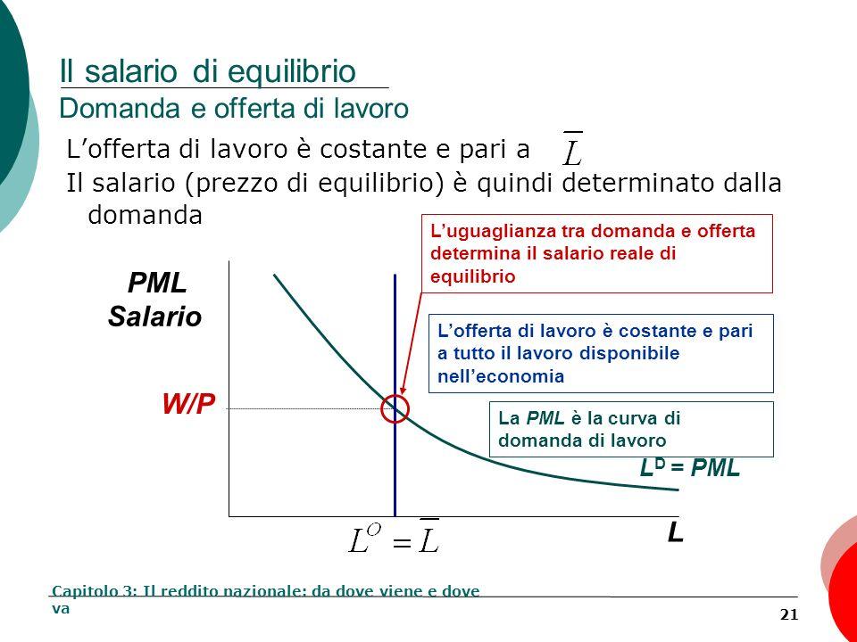 Il salario di equilibrio Domanda e offerta di lavoro