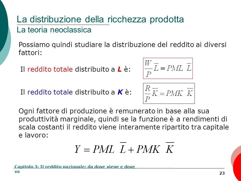 La distribuzione della ricchezza prodotta La teoria neoclassica