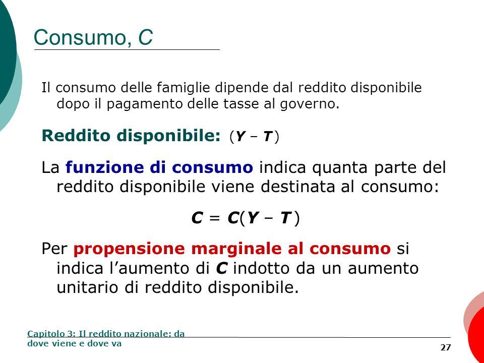 Consumo, C Reddito disponibile: (Y – T )