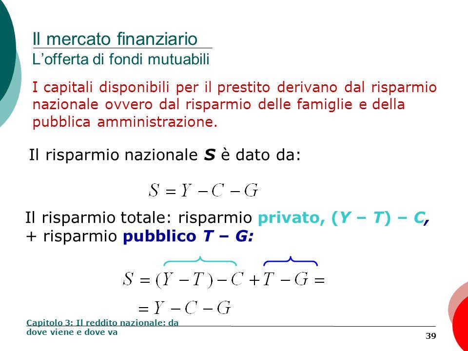 Il mercato finanziario L'offerta di fondi mutuabili