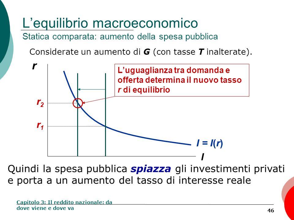 L'equilibrio macroeconomico Statica comparata: aumento della spesa pubblica