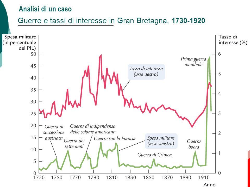 Analisi di un caso Guerre e tassi di interesse in Gran Bretagna, 1730-1920
