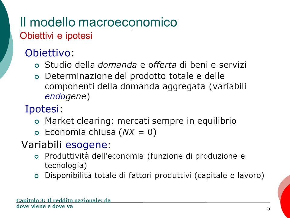 Il modello macroeconomico Obiettivi e ipotesi