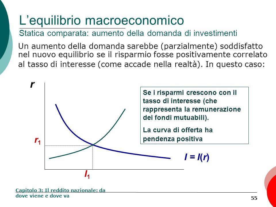 L'equilibrio macroeconomico Statica comparata: aumento della domanda di investimenti