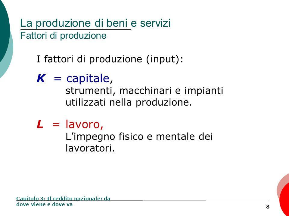 La produzione di beni e servizi Fattori di produzione