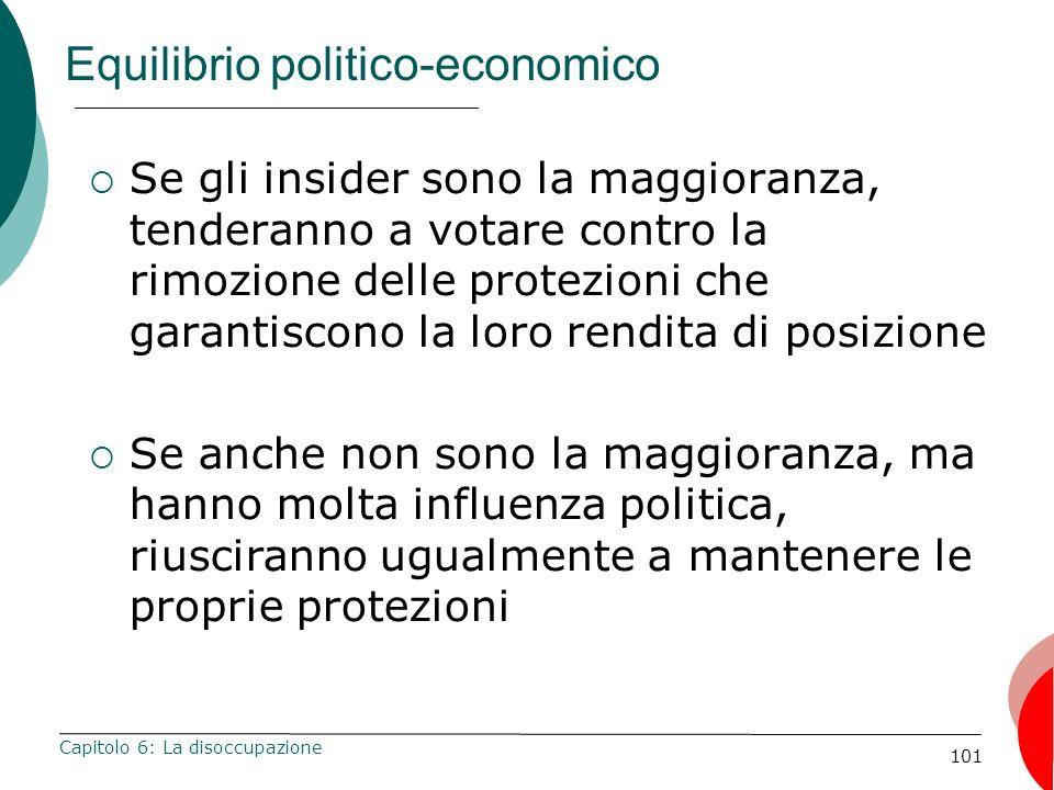 Equilibrio politico-economico