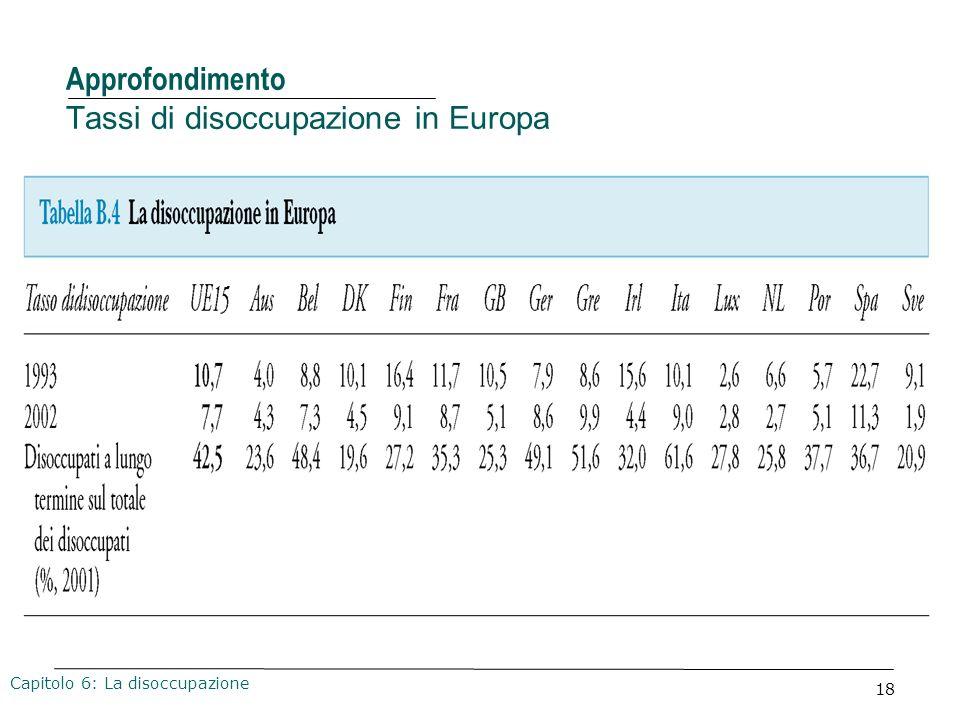 Approfondimento Tassi di disoccupazione in Europa