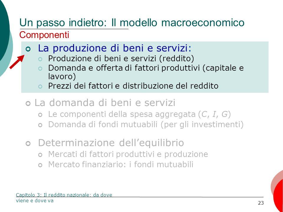 Un passo indietro: Il modello macroeconomico Componenti