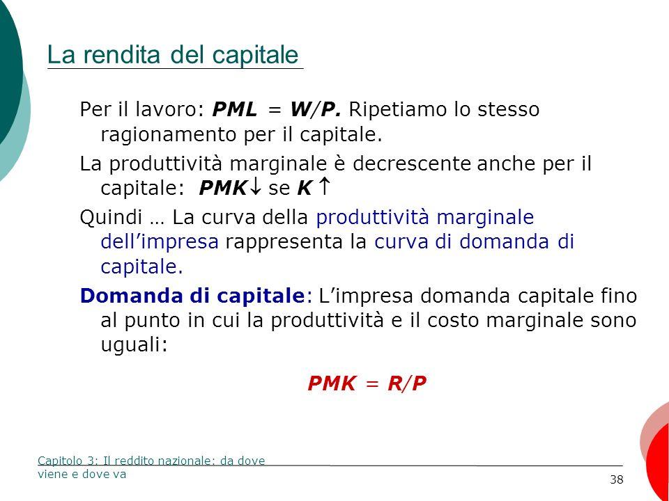 La rendita del capitale