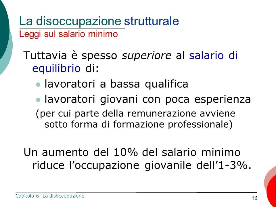 La disoccupazione strutturale Leggi sul salario minimo