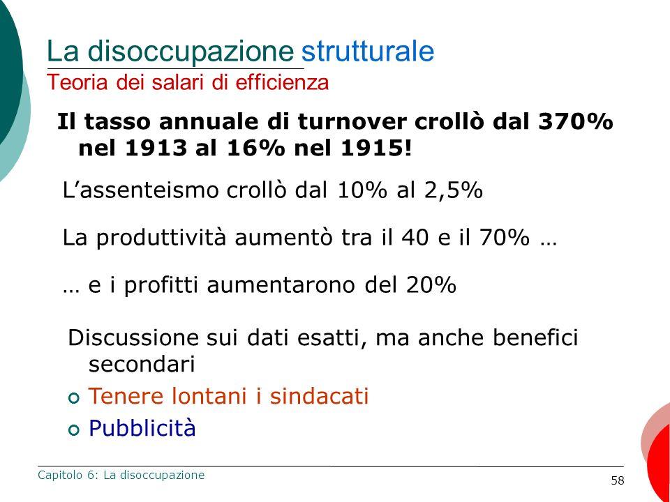 La disoccupazione strutturale Teoria dei salari di efficienza