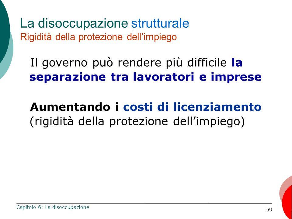 La disoccupazione strutturale Rigidità della protezione dell'impiego