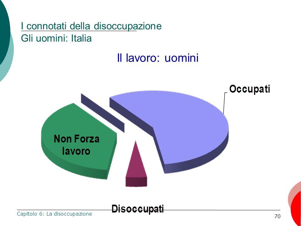 I connotati della disoccupazione Gli uomini: Italia