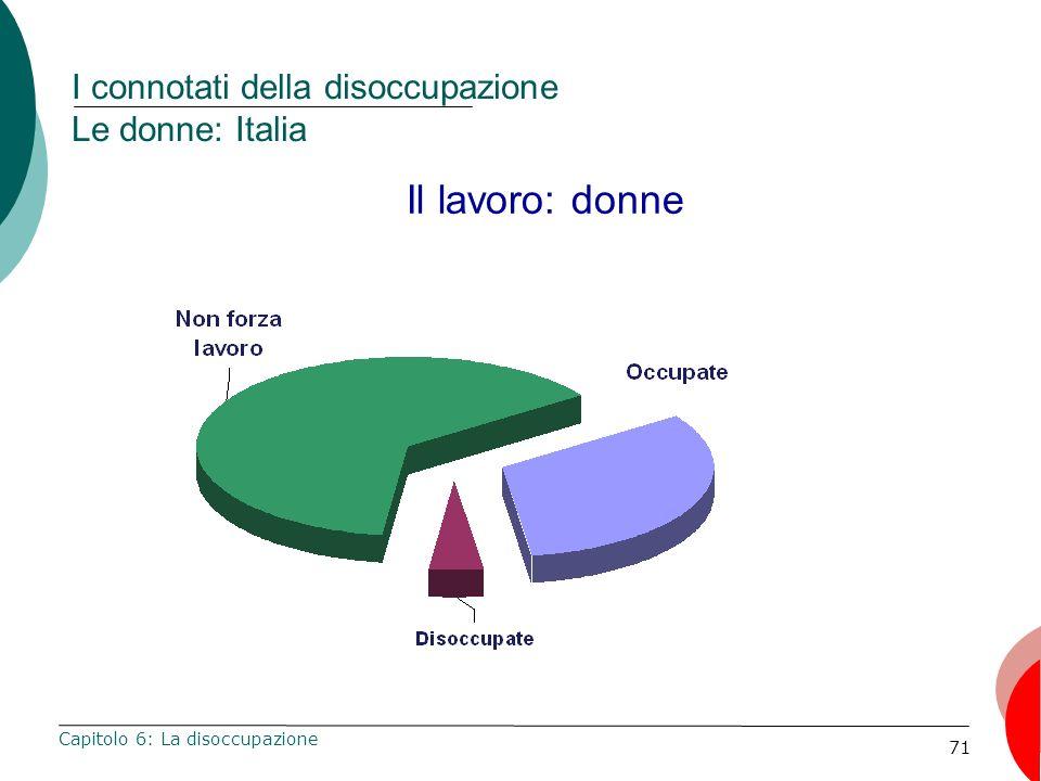 I connotati della disoccupazione Le donne: Italia