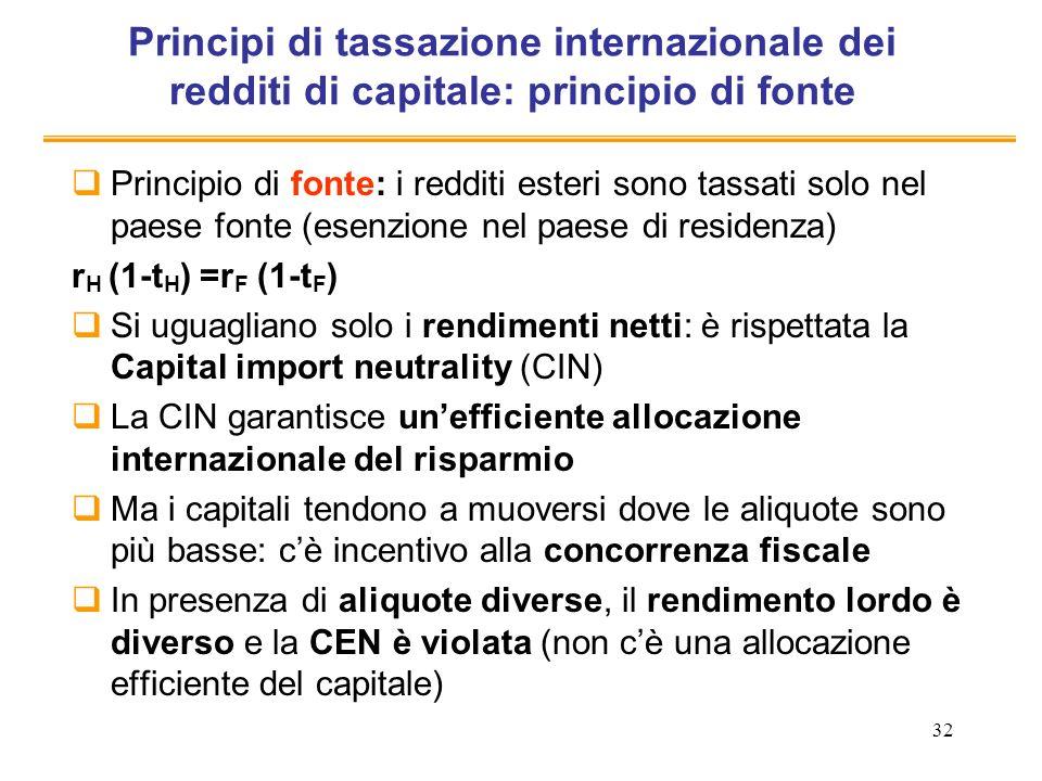 Principi di tassazione internazionale dei redditi di capitale: principio di fonte