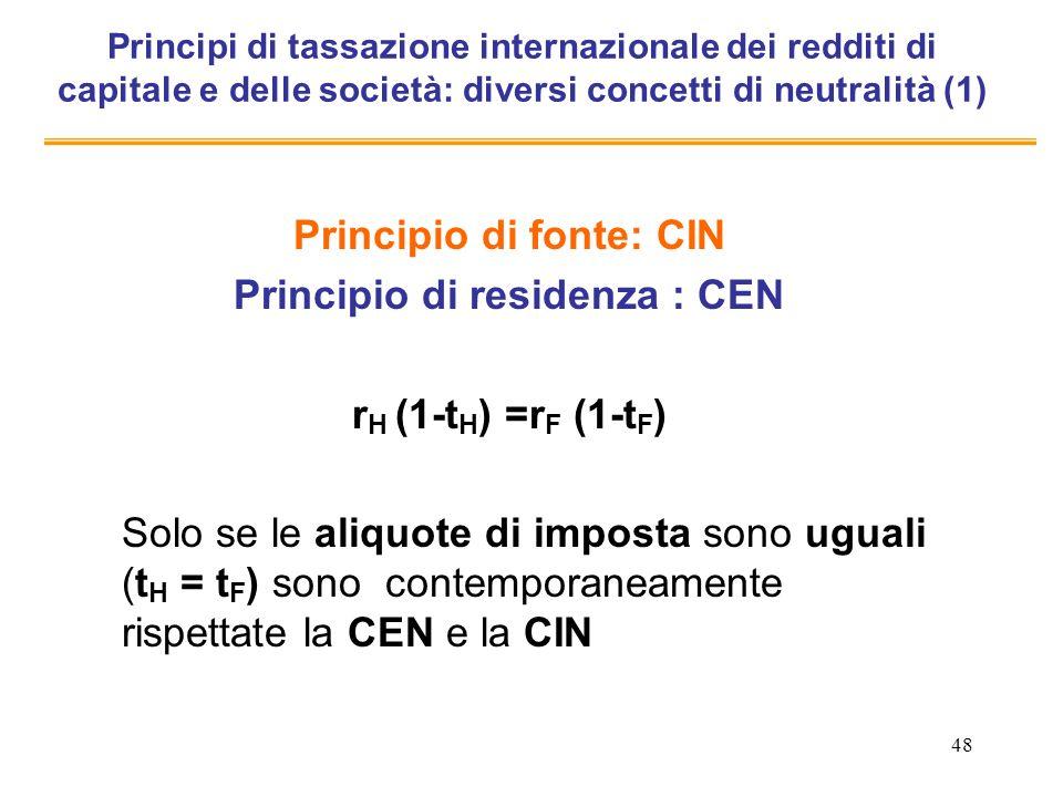 Principio di fonte: CIN Principio di residenza : CEN