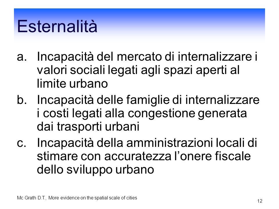 Esternalità Incapacità del mercato di internalizzare i valori sociali legati agli spazi aperti al limite urbano.