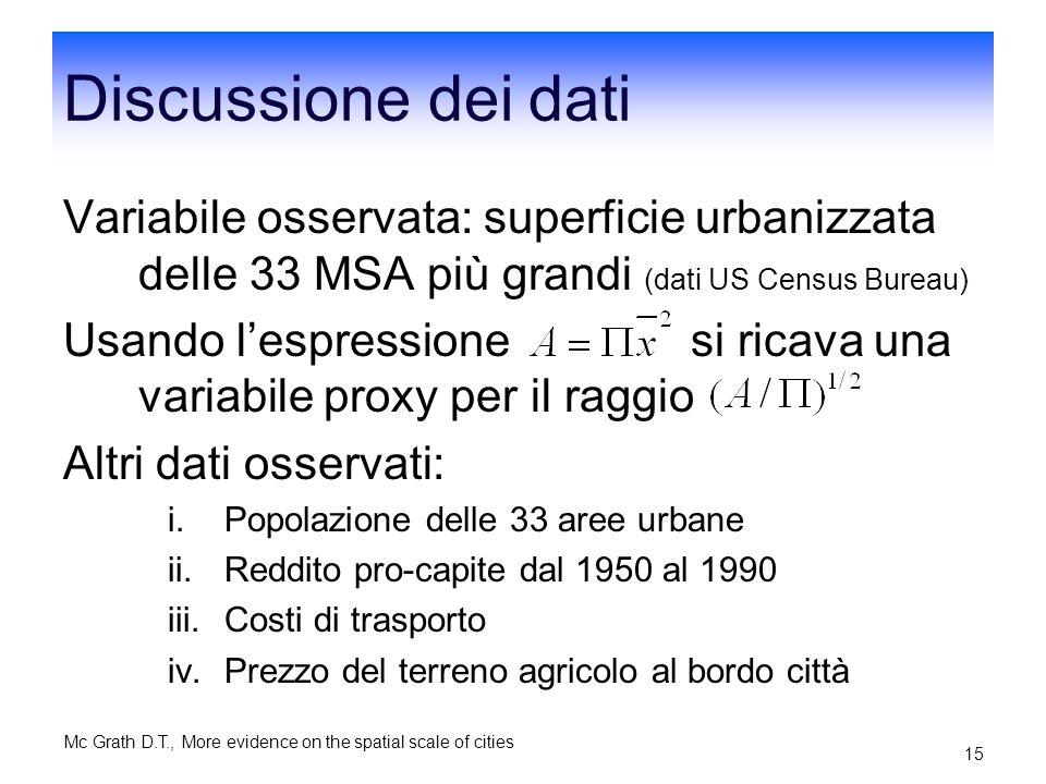 Discussione dei dati Variabile osservata: superficie urbanizzata delle 33 MSA più grandi (dati US Census Bureau)