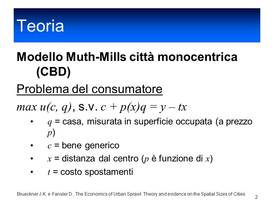 Teoria Modello Muth-Mills città monocentrica (CBD)