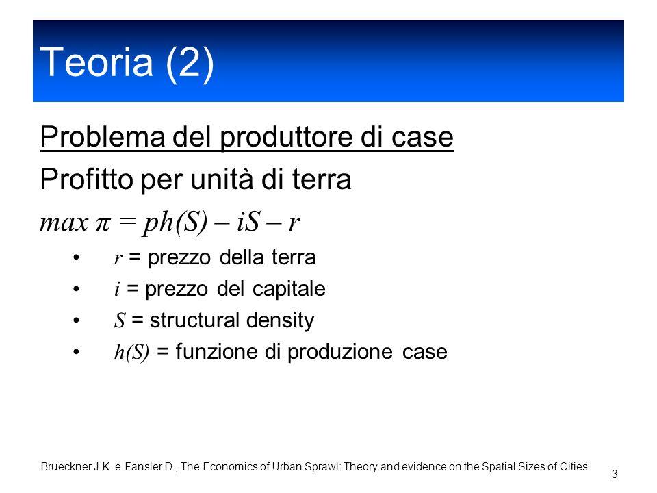 Teoria (2) Problema del produttore di case Profitto per unità di terra
