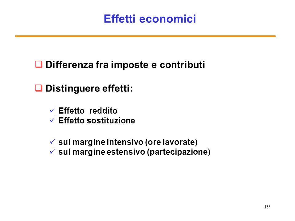 Effetti economici Differenza fra imposte e contributi