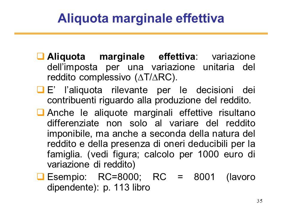 Aliquota marginale effettiva