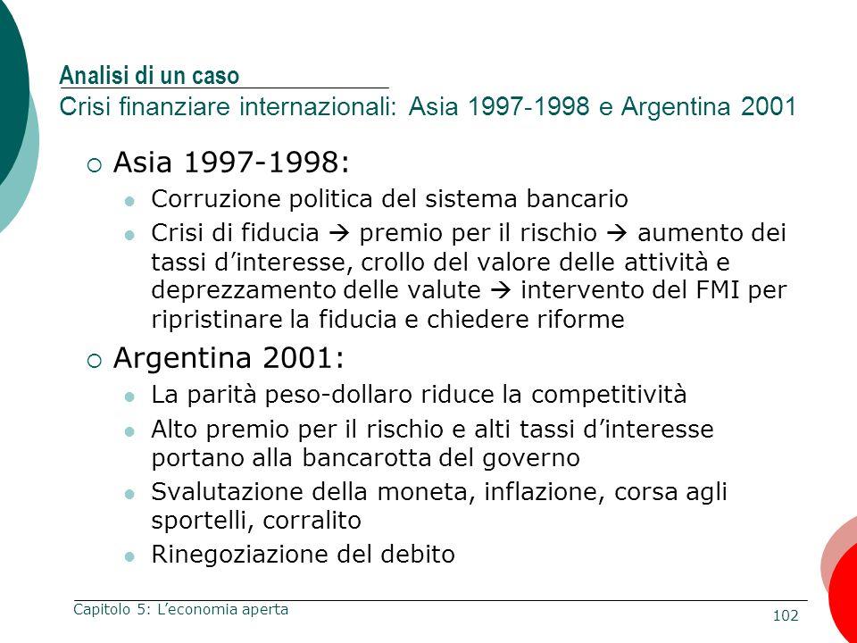 Analisi di un caso Crisi finanziare internazionali: Asia 1997-1998 e Argentina 2001
