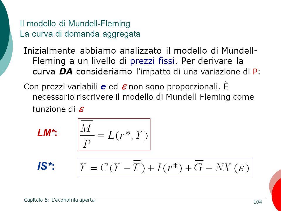 Il modello di Mundell-Fleming La curva di domanda aggregata