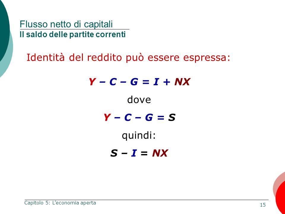 Flusso netto di capitali Il saldo delle partite correnti