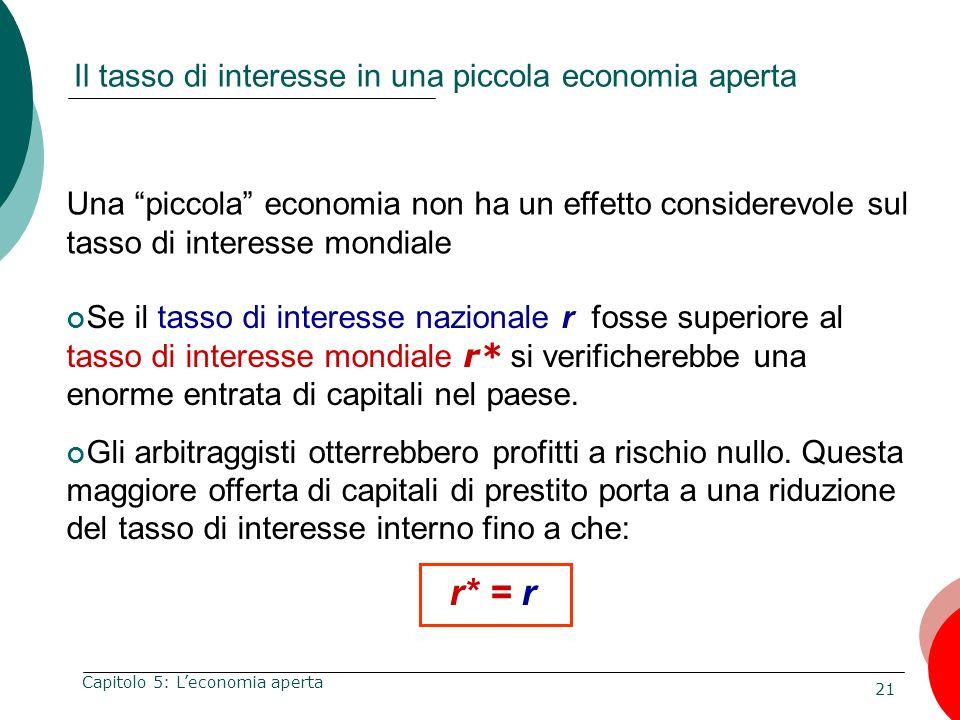 Il tasso di interesse in una piccola economia aperta