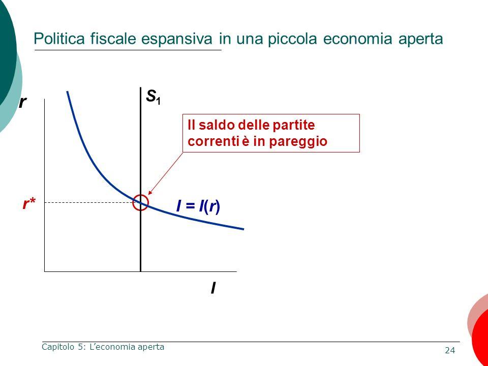 Politica fiscale espansiva in una piccola economia aperta