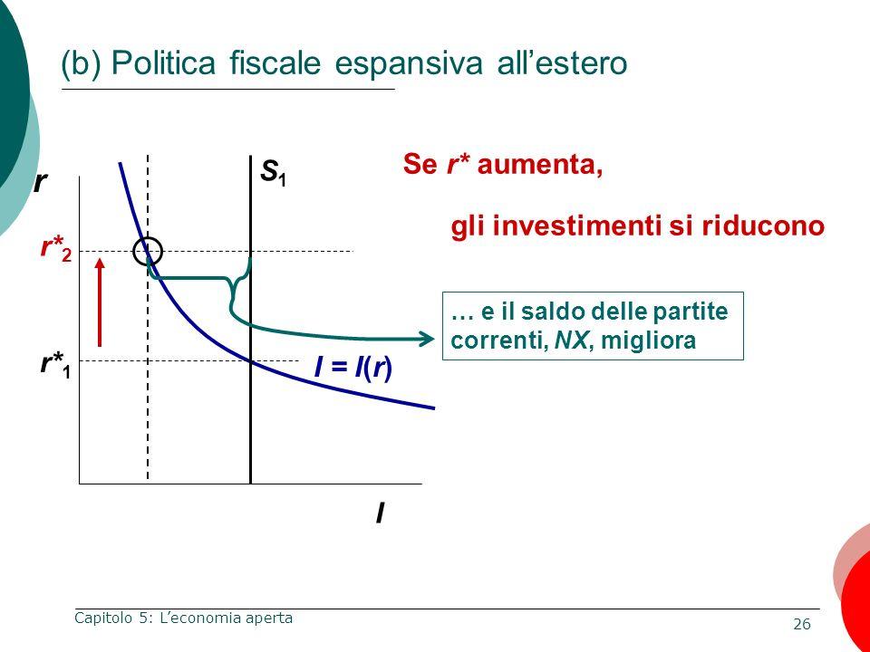 (b) Politica fiscale espansiva all'estero