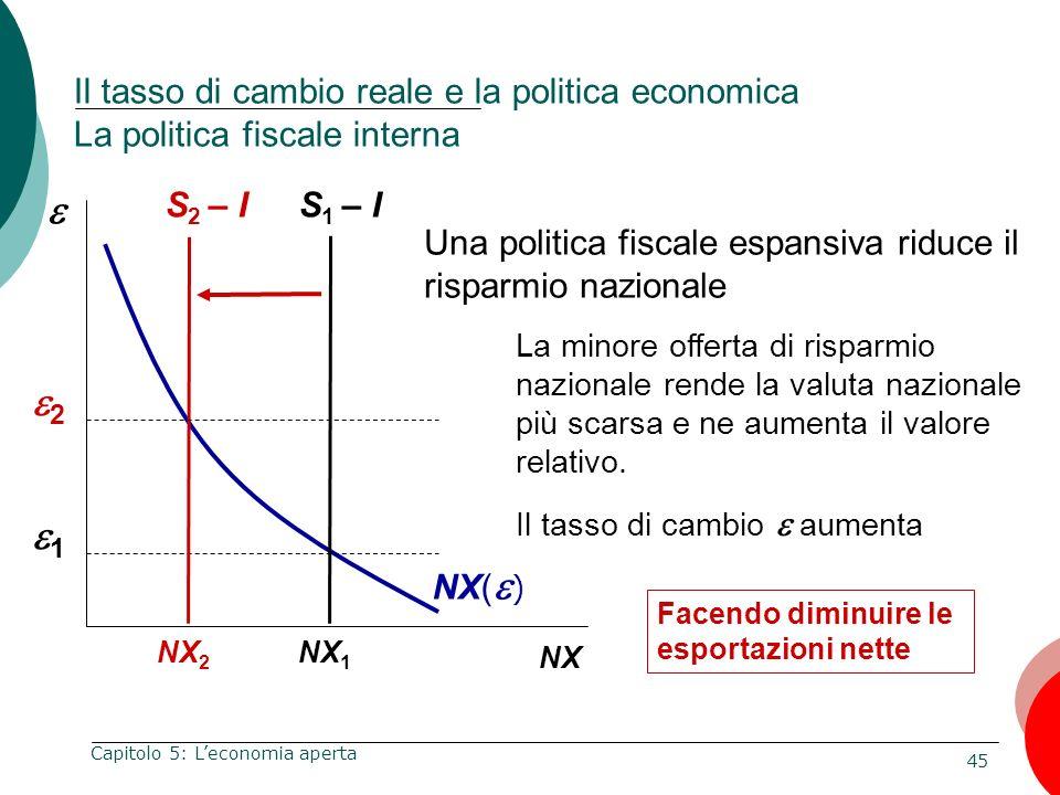 Il tasso di cambio reale e la politica economica La politica fiscale interna