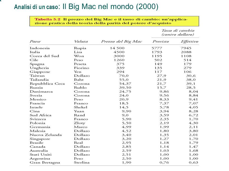 Analisi di un caso: Il Big Mac nel mondo (2000)