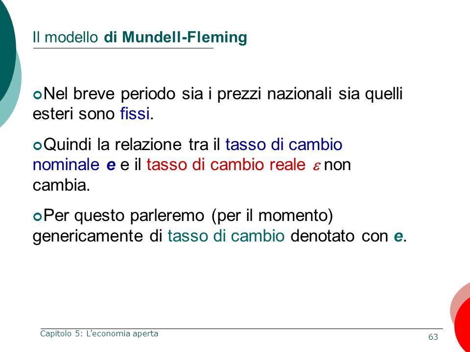 Il modello di Mundell-Fleming