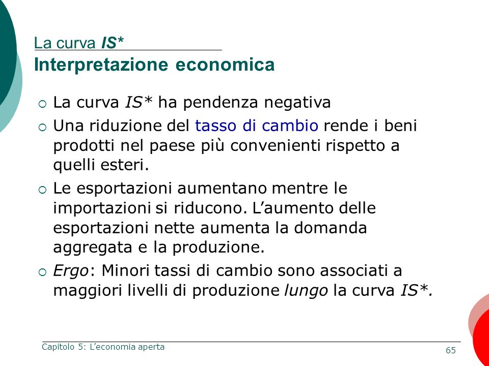 La curva IS* Interpretazione economica